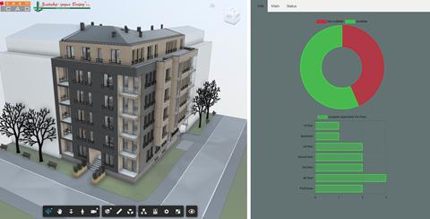 BIM Real Estate App Statistical Data
